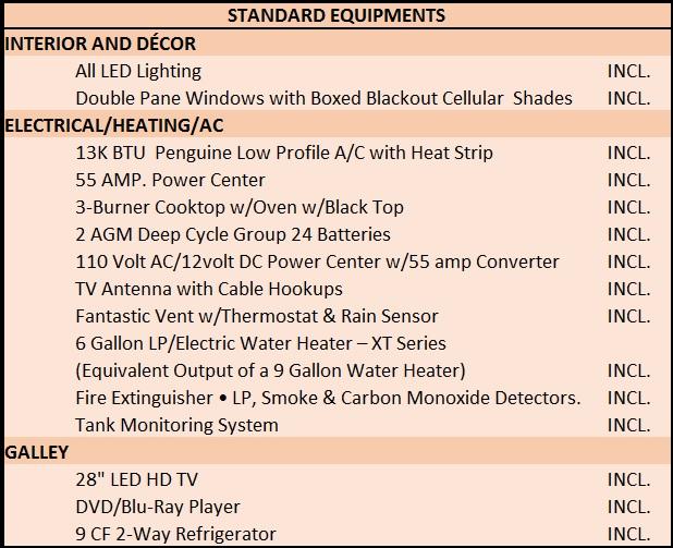 Standard Equipment List